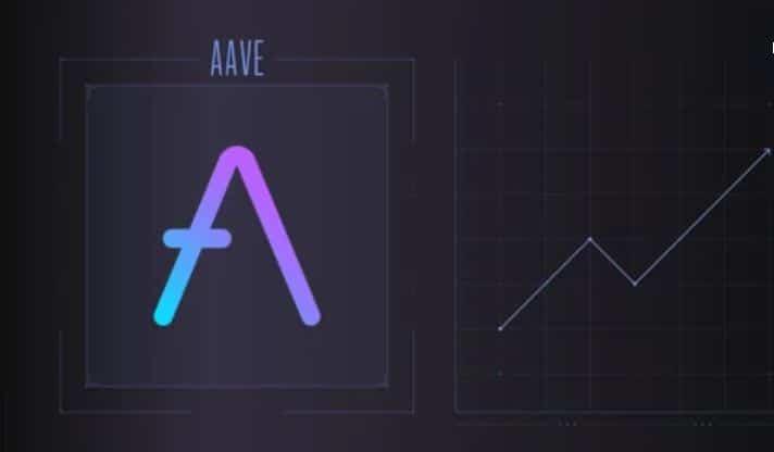 AAVE previsión