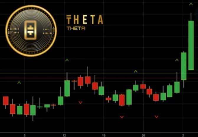 comprar theta seguro