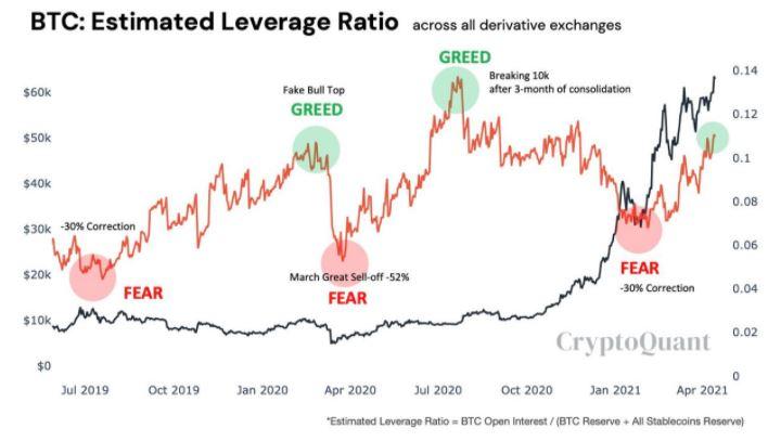 momento de comprar bitcoin