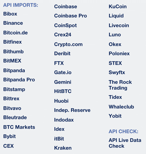 exchanges CoinTracking